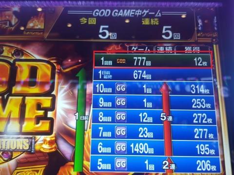777G-GOD