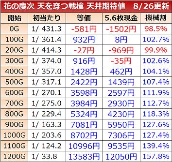 keiji4-kitaichi-0826